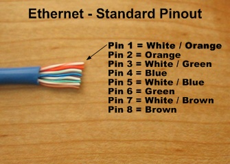 Home Theater Wiring Diagram on Home Theater Network   S Cables Page     How To Make Ethernet Cables