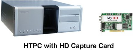 HTPC with HD Capture Card